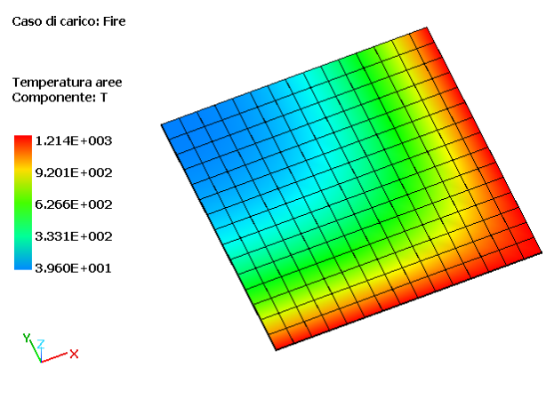 thermalRC